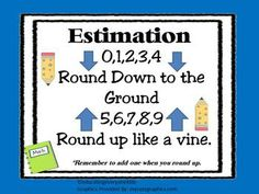 Help students remember the rules for rounding.  This is a great visual and choral reminder for students.  It has worked great in my math class and my special education class.