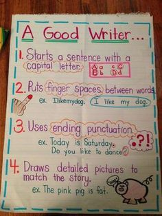 A Good Writer... anchor chart: