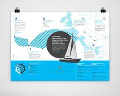 Sailing infographics www.faze.gr