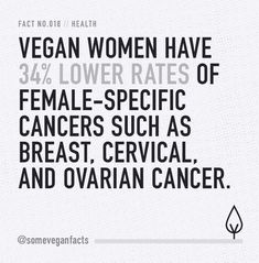 Some Vegan Facts Vegan women have lower rates of female-specific cancers such as breast, cervical, and ovarian cancer. Some Vegan Facts Vegan women have lower rates of female-specific cancers such as breast, cervical, and ovarian cancer. Vegan Facts, Vegan Memes, Vegan Quotes, Why Vegan, Vegan Vegetarian, Vegetarian Facts, Vegetarian Quotes, Vegan Raw, Vegan Keto