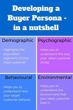 How To Develop A Buyer Persona Including Examples Customer Profile Example, Customer Persona, Organization Development, Target Customer, Free Advice, Business Organization, In A Nutshell, Target Audience, Free Resume