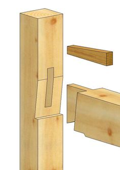 With a wedged dovetail tenon going into a mortise this detail will give you a basic overview of how to connect a tie beam tenon to post