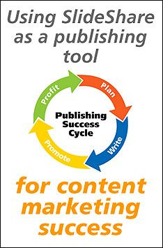 11 Ways to Use SlideShare for Content Marketing Success