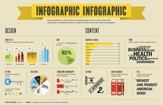 una #infografia de #infografias. Pin al board de #infografias o esto ya es muy #geek ?