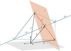 Hilfsebene H mit den Eigenschaften C ∈ H und H ⊥ AB