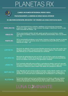 Pisces Moon, Pisces Zodiac, Aries, Reiki, Beginning Yoga, 30 Day Yoga, Personality Psychology, Manifestation Journal, Astrology Numerology
