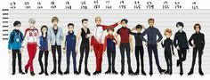 Heights of the skaters! Do you match anyone's height?