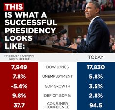 "He's My  #1 President !!   A Job Well Done, With ""NO"" Help From The GOP or Bush's presidency..."