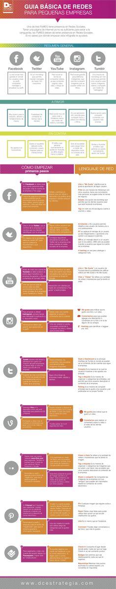 Una guia rapida de como usar las redes sociales.
