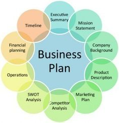 Working on a business plan. Image (c) andresr / Getty Images