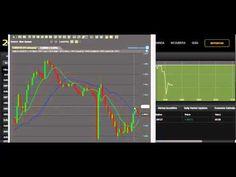 ►ALLIGATOR◄ Estrategia RENTABLE de OPCIONES BINARIAS  60 seg - Curso para Ganar Dinero - YouTube