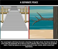 What are 3 examples of fate in a separate peace?
