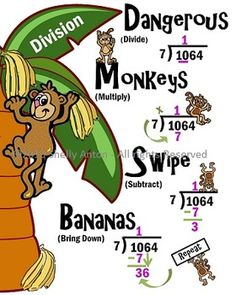 Long Division Strategy Math Poster: This poster work wells as an anchor chart in your math centers or stations. It provides extra support for special education students, too.    Dangerous Monkeys Swipe Bananas