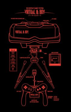Classic Console Blueprints Designs by Adam Rufino Virtual Boy Retro Video Games, Video Game Art, V Games, Arcade Games, Videogames, Virtual Boy, Playstation, Xbox, Classic Consoles