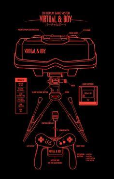 Classic Console Blueprints Designs by Adam Rufino Virtual Boy Retro Video Games, Video Game Art, V Games, Arcade Games, Videogames, Virtual Boy, Classic Consoles, Mundo Dos Games, Evolution