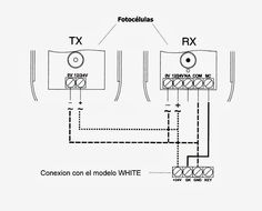 Como instalar fotocelulas. www.automateasy.es http://automateasy.wordpress.com/2013/11/29/como-se-instala-fotocelulas/