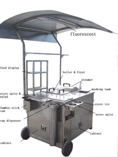 Top Food Cart Designs