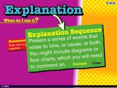Understanding Text Types Interactive. Narratives, expositions, recounts, explanations, procedures and reports.