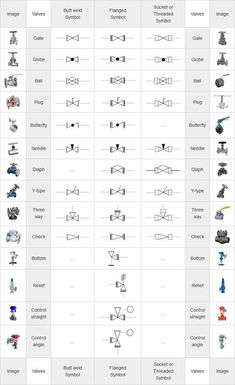 Mechanical Symbols For Isometric Drawings Mechanical Engineering In 2019 Isometric Drawing