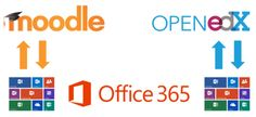 Office 365 now offers seamless integration with educational open source software FI