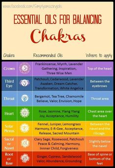essential oils for balancing chakras