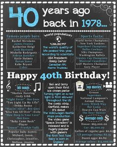40 Things We Love About You In Honor Of Your 40th Birthday Forty I Gift Bday Sign BRDHON01
