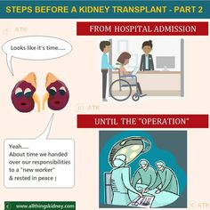 Learn what transpires from #hospital admission onwards until you get to be under the knife for your #kidney #transplant.👉 1. When to get hospitalized for transplant; 2. Preparing for your hospital stay; 3. Formalities at the billing section/admissions counter; 4. Day before the transplant; 5. #kidneydonor pre-op preparation; 6. #patient pre-op preparation; 7. Morning of the #surgery Kidney Failure, Kidney Disease, Kidney Surgery, Human Kidney, Kidney Donor, Uk Health, Body Organs, Dialysis, Medical History