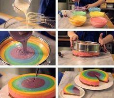 Радужный день рождения! и другие цветные идеи | Детский праздник своими руками | VK