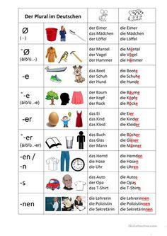 obst und gem se wortschatz deutsche vokabeln german vocabulary deutsch lernen deutsch. Black Bedroom Furniture Sets. Home Design Ideas