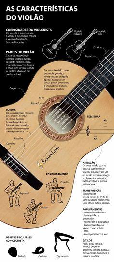 Guitar Chords Beginner, Music Chords, Guitar Classes, Guitar Lessons, Music Hacks, Mundo Musical, Math Quotes, Bullet Journal Books, Ukelele