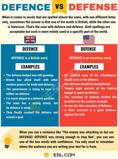 British and American English: Difference between Defence vs Defense English Vocabulary Words, Learn English Words, Grammar And Vocabulary, English Study, English Grammar, English Language, Grammar Reference, Grammar Tips, Grammar And Punctuation