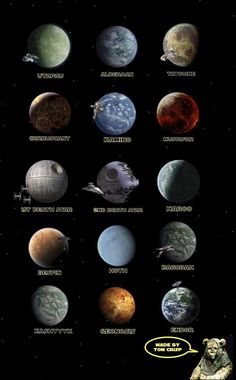 Star Wars Planets: Had a lot of fun making this, what do you guys thinks?