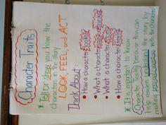 Character traits - anchor chart!!
