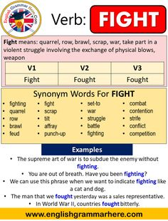 Fight Past Simple, Simple Past Tense of Fight Past Participle, V1 V2 V3 Form Of Fight When learning English you need to know the meaning of certain words first, and then sort the words appropriately according to grammatical rules. Verbs in a regular structure can be transformed with a simple rule, whereas in irregular verbs, this situation is slightly different. It may be a good start to make some memorization and learn how to use the verbs in the right places. Here are Verb Forms v1 v2 v3…