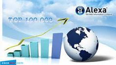 Cara-Membangun-Blog-Agar-Masuk-Top-100.000-Alexa-Web