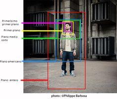 como encuadrar retratos - Buscar con Google