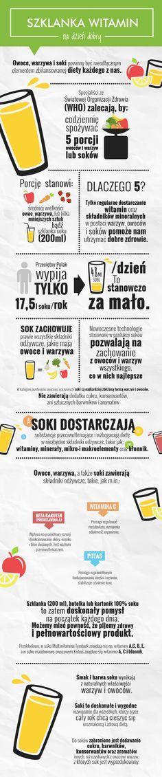 #SzklankaWitamin na dzień dobry! Wg danych z WHO statystyczny Polak spożywa tylko 48 ml soku owocowego/warzywnego dziennie. To stanowczo za mało! #Zdrowie #Dieta