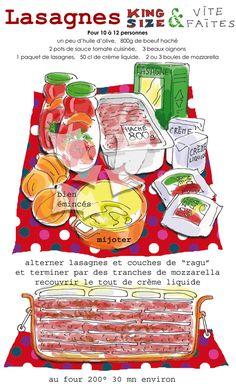 Lasagnes vites faites: Mozza, crème fraiche, sauce tomate, viande hachée, pate à lasagnes, oignons