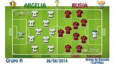 Grupo H: Partido Argelia vs Rusia  Alineaciones titulares y sistemas de juego iniciales