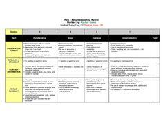 Resume And Cover Letter Grading Rubric Sludgeport Web Pdf Fort Hays Bcom  Spring