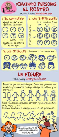 Some great tips on how to sketch out a person quickly and easily. Visual thinking does not require you to be a great drawer. It's juts about getting your ideas down quickly and breaking free from the written word Artefactos Multimedia (IV): notas visuales Visual Thinking, Design Thinking, Spanish Vocabulary, Sketch Notes, Study Tips, Art Plastique, Learn To Draw, Teacher Resources, Art Lessons