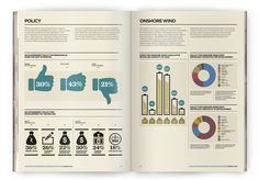 Infographic Survey: Wind and Marine Energy by The Design Surgery, via Behance. Well Done!!
