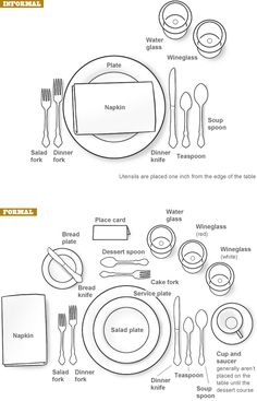 Home & Garden: Anatomy of a Place Setting - The Washington Post