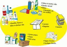 tri-poubelle-emballages