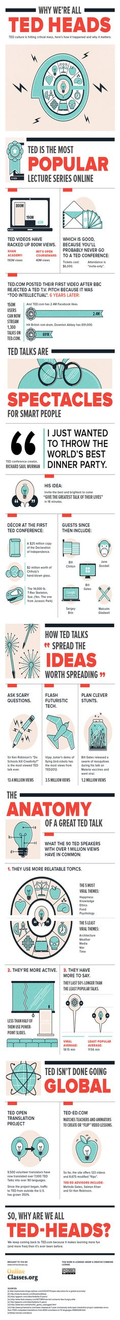 I'm addicted to TEDTalks right now!   TEDTalks: Why we're all TED HEADS [Infographic]