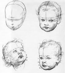 """Képtalálat a következőre: """"como dibujar cabeza humano frente"""""""