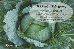 Melaleuca, Lettuce, Cabbage, Health And Beauty, Vegetables, Food, High Residue Diet, Manuka Honey, Healthy Drinks