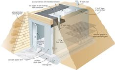 These unique root cellar plans show you how to build a root cellar for food storage by adapting a new concrete septic tank.