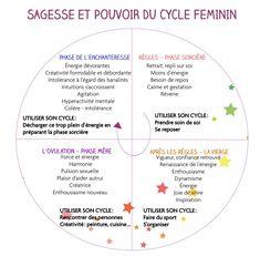 cycle-1 (2)