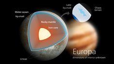 Europa, Kelvin Ma (Kelvinsong)-Wikimedia Commons, 2013 [2000 x 1125]